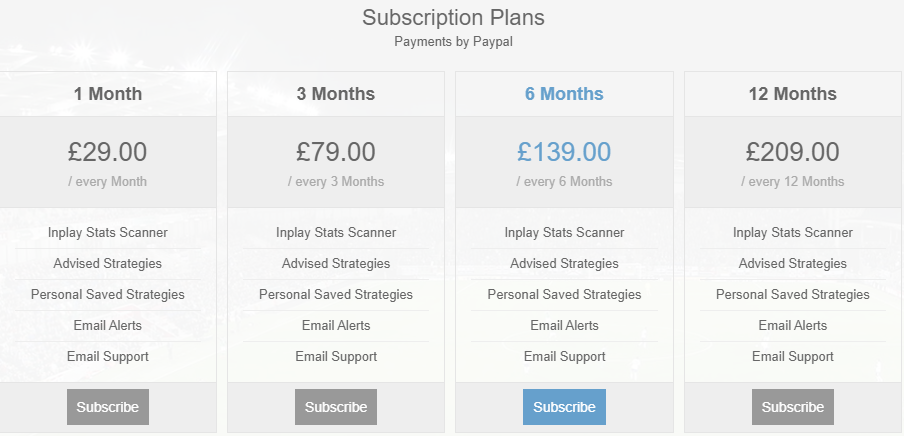 inplayscanner subscription plans