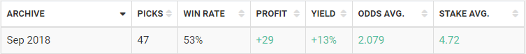 blogabet september 2018 results