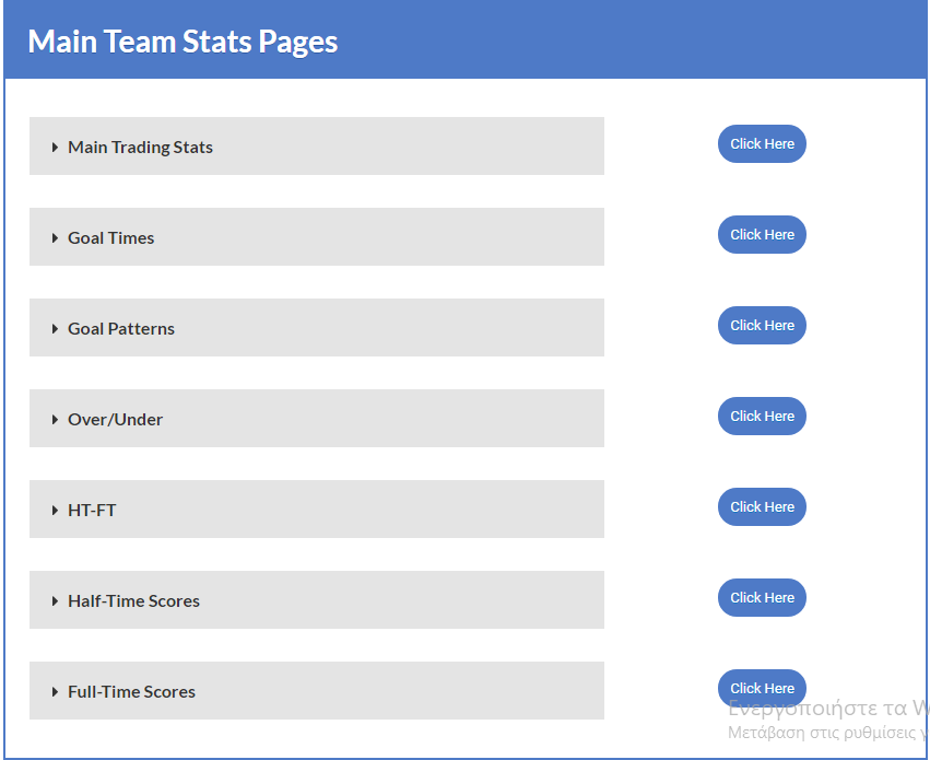goalprofits main team stats page