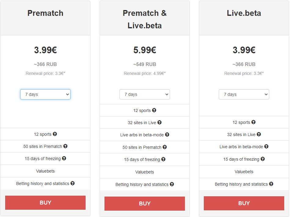 breakingbet pricing