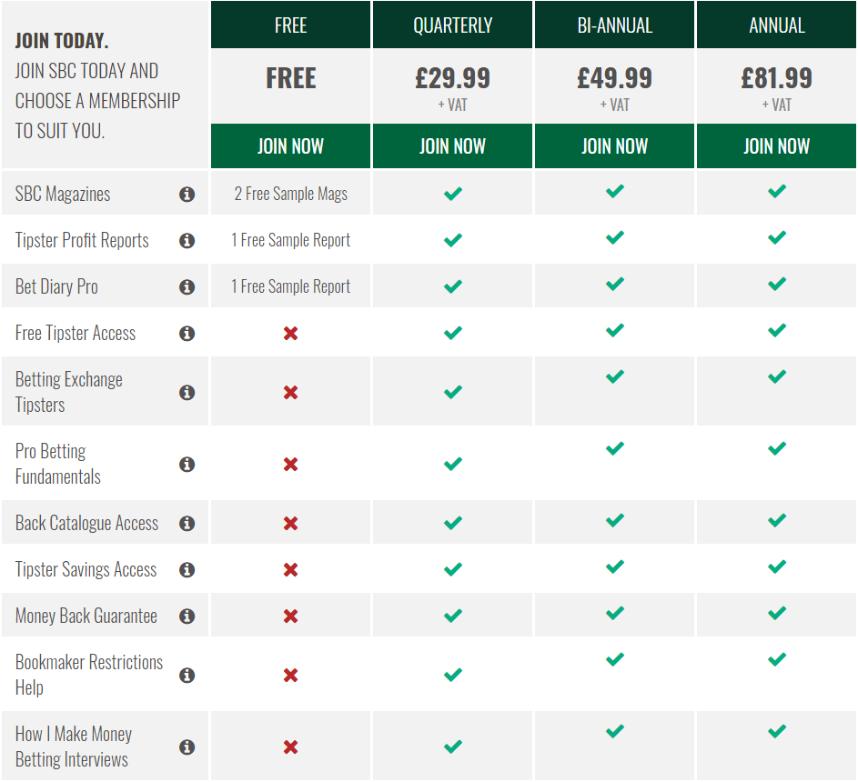 smartbettingclub pricing