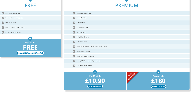 oddsmankey pricing